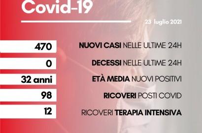 Coronavirus Toscana 23 luglio 2021: 470 nuovi positivi, età media 32 anni. Nessun decesso