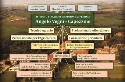 Istituto Angelo Vegni di Cortona: al via le iscrizioni